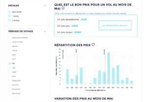 Algofly - Statistiques des prix moyens vols France Cambodge